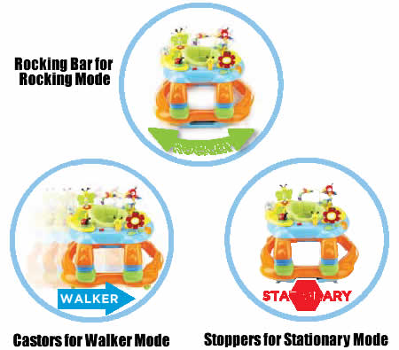 Safety 1st Melody Garden 3 In 1 Activity Centre Walker